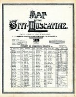 Muscatine City Index 1, Muscatine County 1899